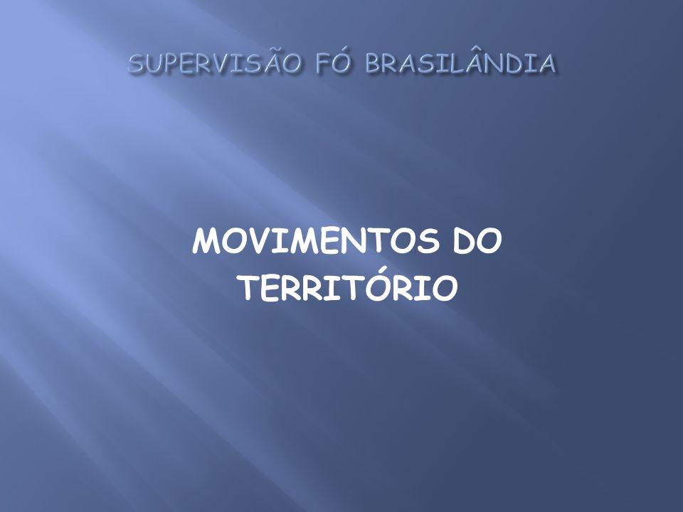 MOVIMENTOS DO TERRITÓRIO