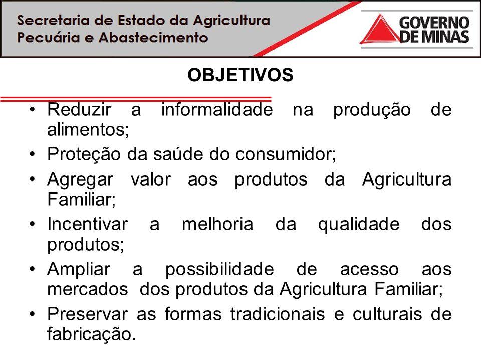 OBJETIVOS Reduzir a informalidade na produção de alimentos; Proteção da saúde do consumidor; Agregar valor aos produtos da Agricultura Familiar; Incen