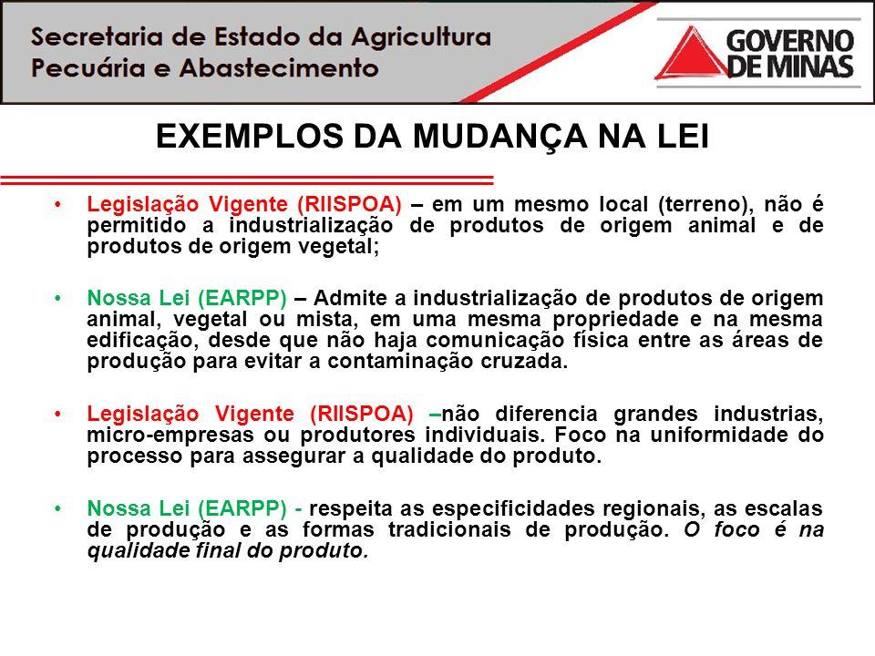 EXEMPLOS DA MUDANÇA NA LEI Legislação Vigente (RIISPOA) – em um mesmo local (terreno), não é permitido a industrialização de produtos de origem animal