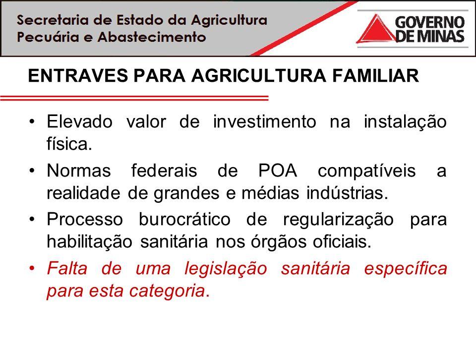 Superintendência de Agricultura Familiar Ana Helena Machado Junqueira Cunha Coordenadora de Agregação de Valor e Geração de Renda Contatos: (31)3915-8573 ana.cunha@agricultura.mg.gov.br
