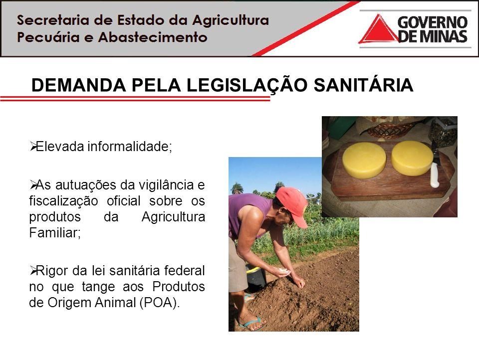 DEMANDA PELA LEGISLAÇÃO SANITÁRIA Elevada informalidade; As autuações da vigilância e fiscalização oficial sobre os produtos da Agricultura Familiar;