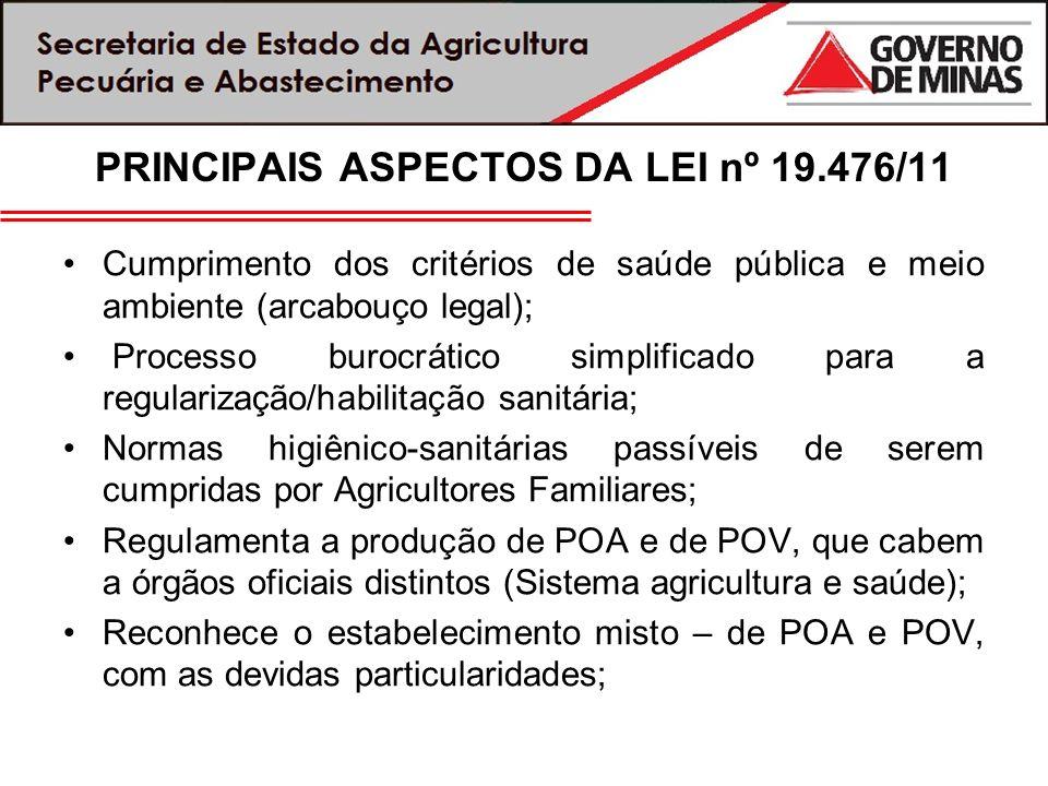 PRINCIPAIS ASPECTOS DA LEI nº 19.476/11 Cumprimento dos critérios de saúde pública e meio ambiente (arcabouço legal); Processo burocrático simplificad