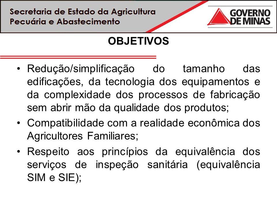 OBJETIVOS Redução/simplificação do tamanho das edificações, da tecnologia dos equipamentos e da complexidade dos processos de fabricação sem abrir mão