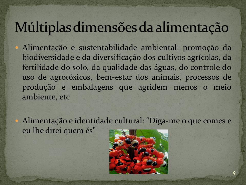 Alimentação e sustentabilidade ambiental: promoção da biodiversidade e da diversificação dos cultivos agrícolas, da fertilidade do solo, da qualidade