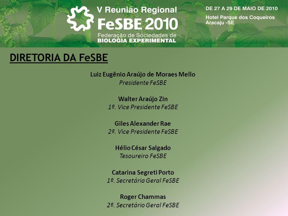 Luiz Eugênio Araújo de Moraes Mello Presidente FeSBE Walter Araújo Zin 1º. Vice Presidente FeSBE Giles Alexander Rae 2º. Vice Presidente FeSBE Hélio C