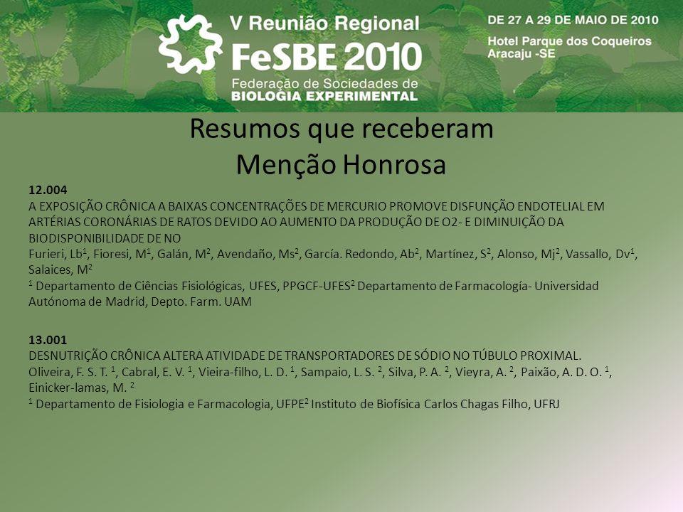 Resumos que receberam Menção Honrosa 12.004 A EXPOSIÇÃO CRÔNICA A BAIXAS CONCENTRAÇÕES DE MERCURIO PROMOVE DISFUNÇÃO ENDOTELIAL EM ARTÉRIAS CORONÁRIAS