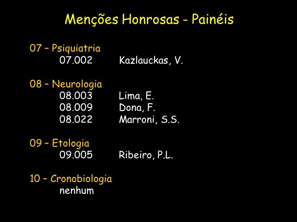 07 – Psiquiatria 07.002Kazlauckas, V. 08 – Neurologia 08.003Lima, E. 08.009Dona, F. 08.022Marroni, S.S. 09 – Etologia 09.005Ribeiro, P.L. 10 – Cronobi