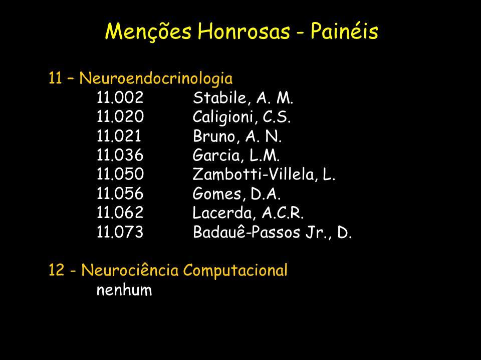 11 – Neuroendocrinologia 11.002Stabile, A. M. 11.020Caligioni, C.S. 11.021Bruno, A. N. 11.036Garcia, L.M. 11.050Zambotti-Villela, L. 11.056Gomes, D.A.