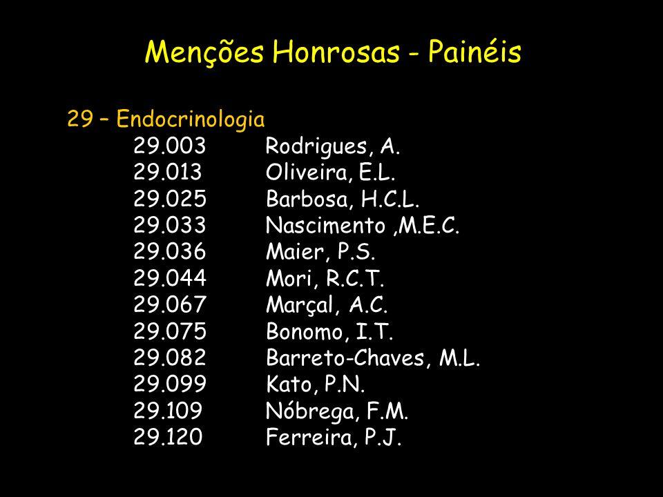 29 – Endocrinologia 29.003Rodrigues, A. 29.013Oliveira, E.L. 29.025Barbosa, H.C.L. 29.033Nascimento,M.E.C. 29.036Maier, P.S. 29.044Mori, R.C.T. 29.067