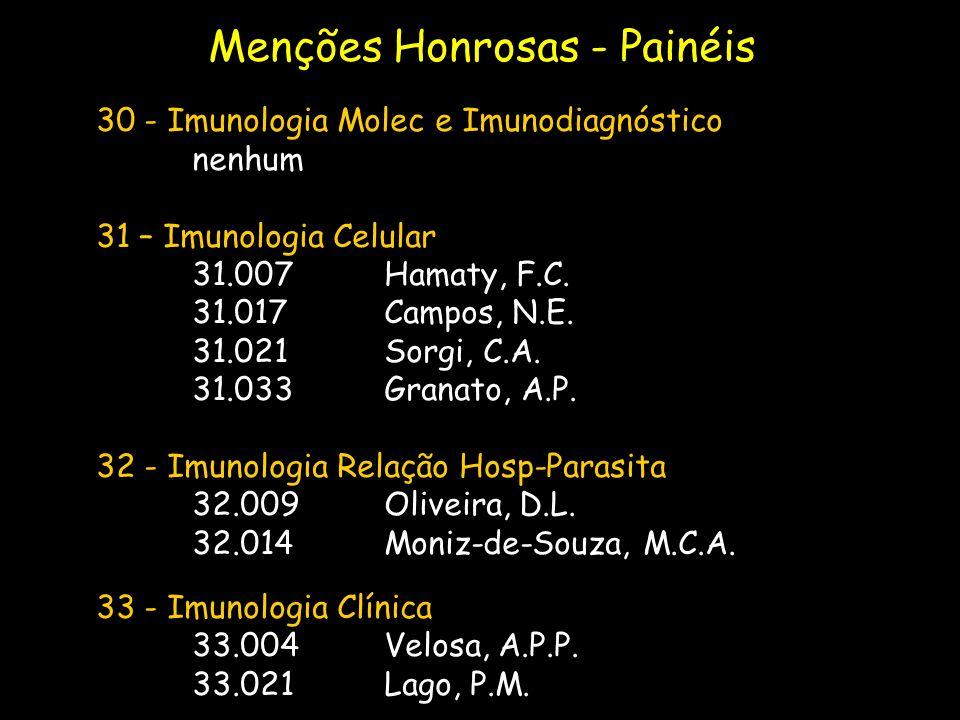 30 - Imunologia Molec e Imunodiagnóstico nenhum 31 – Imunologia Celular 31.007Hamaty, F.C. 31.017Campos, N.E. 31.021Sorgi, C.A. 31.033Granato, A.P. 32