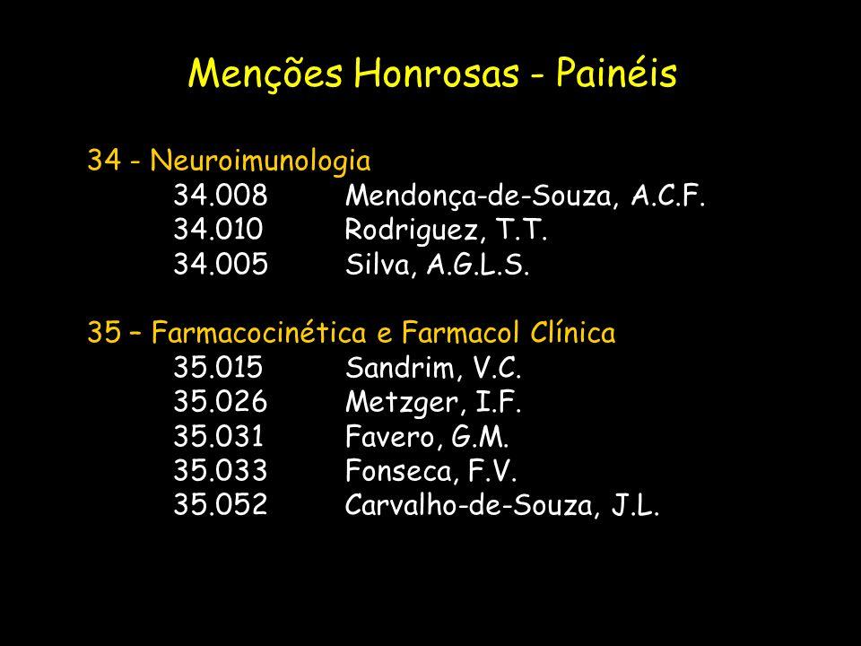 34 - Neuroimunologia 34.008Mendonça-de-Souza, A.C.F. 34.010Rodriguez, T.T. 34.005Silva, A.G.L.S. 35 – Farmacocinética e Farmacol Clínica 35.015Sandrim