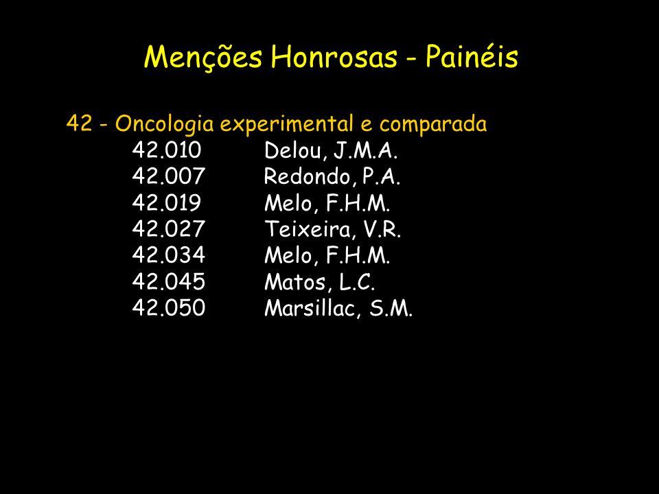 42 - Oncologia experimental e comparada 42.010Delou, J.M.A. 42.007Redondo, P.A. 42.019Melo, F.H.M. 42.027Teixeira, V.R. 42.034Melo, F.H.M. 42.045Matos