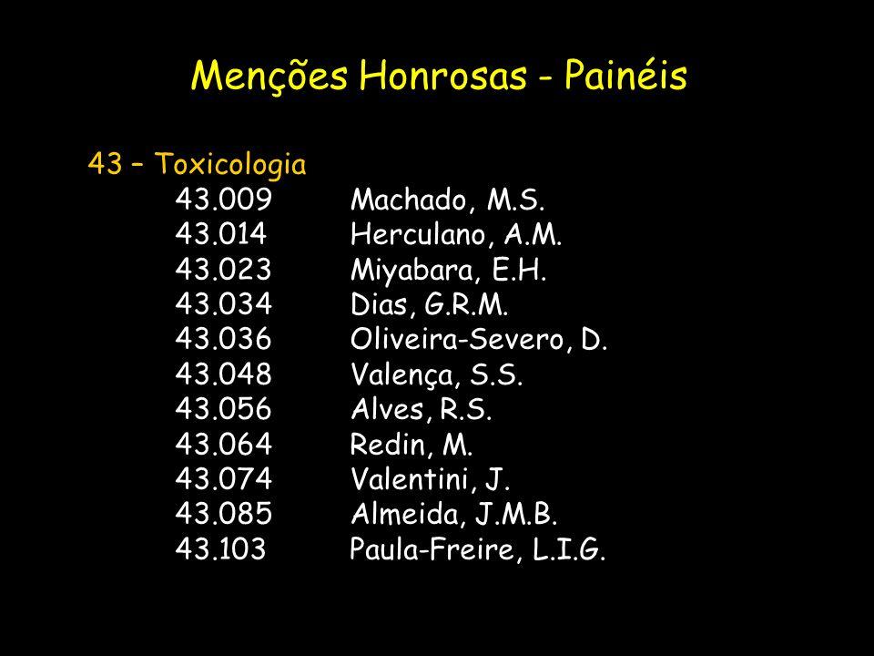 43 – Toxicologia 43.009Machado, M.S. 43.014Herculano, A.M. 43.023Miyabara, E.H. 43.034Dias, G.R.M. 43.036Oliveira-Severo, D. 43.048Valença, S.S. 43.05