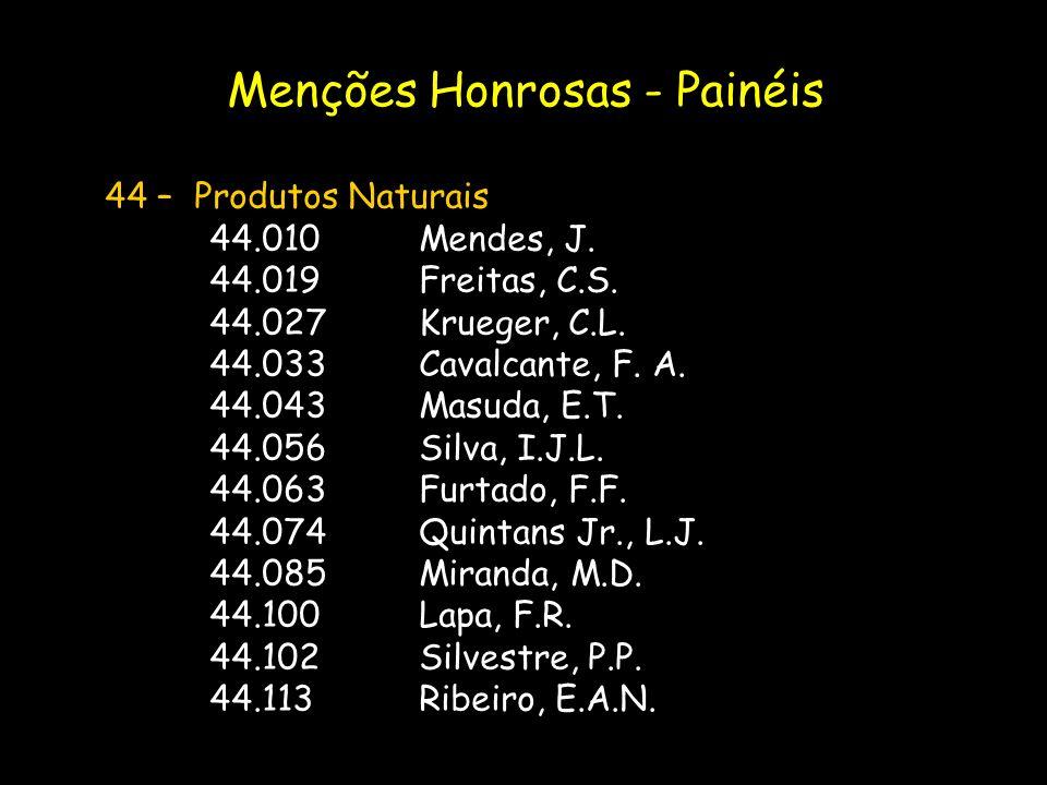 44 – Produtos Naturais 44.010Mendes, J. 44.019Freitas, C.S. 44.027Krueger, C.L. 44.033Cavalcante, F. A. 44.043Masuda, E.T. 44.056Silva, I.J.L. 44.063F