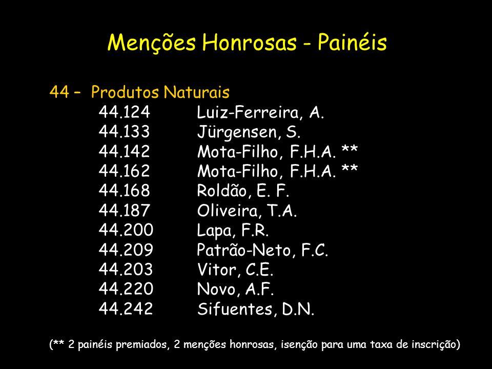 44 – Produtos Naturais 44.124Luiz-Ferreira, A. 44.133Jürgensen, S. 44.142Mota-Filho, F.H.A. ** 44.162Mota-Filho, F.H.A. ** 44.168Roldão, E. F. 44.187O