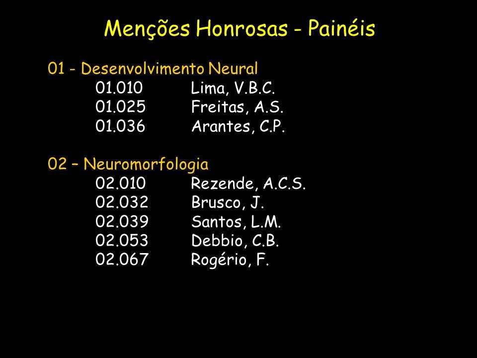 01 - Desenvolvimento Neural 01.010Lima, V.B.C. 01.025Freitas, A.S. 01.036Arantes, C.P. 02 – Neuromorfologia 02.010Rezende, A.C.S. 02.032Brusco, J. 02.
