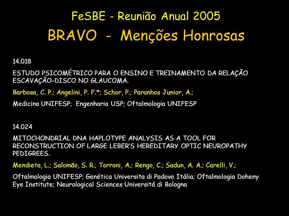 14.018 ESTUDO PSICOMÉTRICO PARA O ENSINO E TREINAMENTO DA RELAÇÃO ESCAVAÇÃO-DISCO NO GLAUCOMA. Barbosa, C. P.; Angelini, P. F.*; Schor, P.; Paranhos J