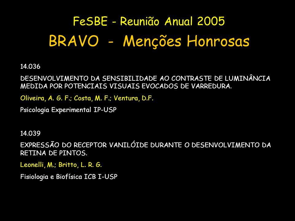 14.036 DESENVOLVIMENTO DA SENSIBILIDADE AO CONTRASTE DE LUMINÂNCIA MEDIDA POR POTENCIAIS VISUAIS EVOCADOS DE VARREDURA. Oliveira, A. G. F.; Costa, M.