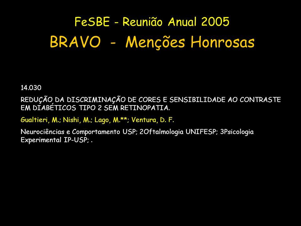 14.030 REDUÇÃO DA DISCRIMINAÇÃO DE CORES E SENSIBILIDADE AO CONTRASTE EM DIABÉTICOS TIPO 2 SEM RETINOPATIA. Gualtieri, M.; Nishi, M.; Lago, M.**; Vent