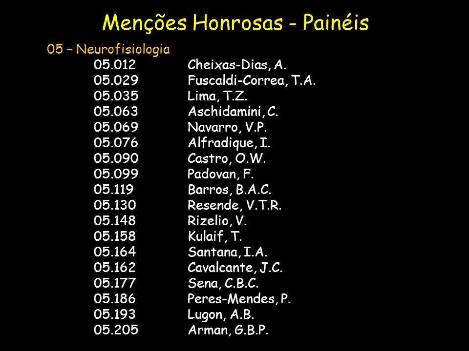 05 – Neurofisiologia 05.012Cheixas-Dias, A. 05.029Fuscaldi-Correa, T.A. 05.035Lima, T.Z. 05.063Aschidamini, C. 05.069Navarro, V.P. 05.076Alfradique, I