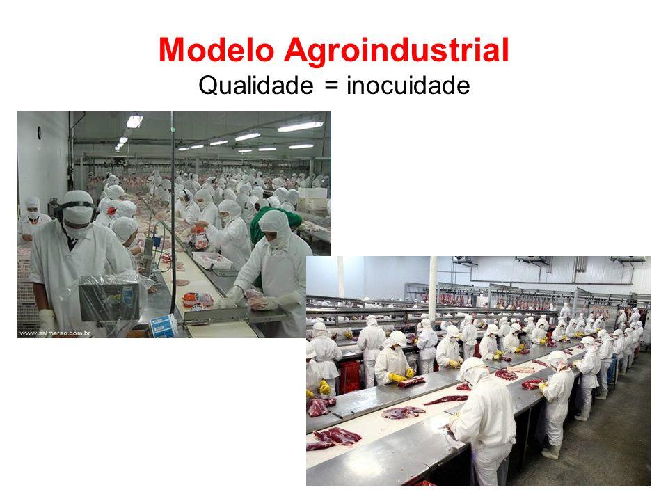 Modelo Agroindustrial Qualidade = inocuidade