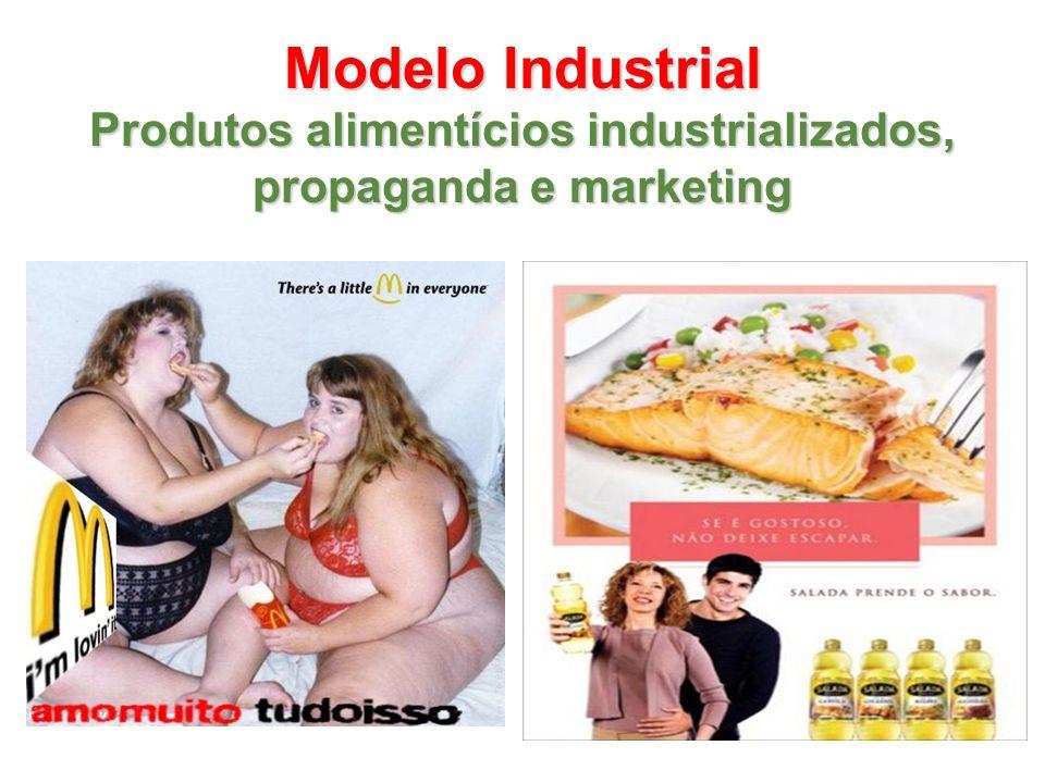 Modelo Industrial Produtos alimentícios industrializados, propaganda e marketing