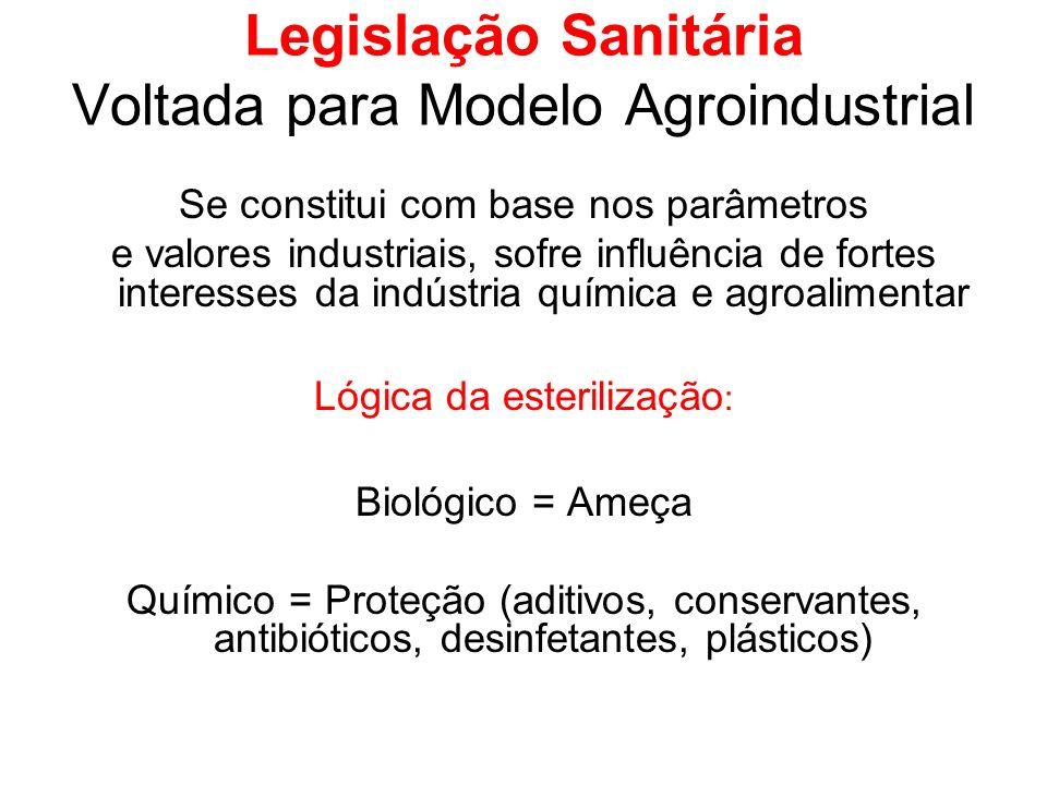 Legislação Sanitária Voltada para Modelo Agroindustrial Se constitui com base nos parâmetros e valores industriais, sofre influência de fortes interes
