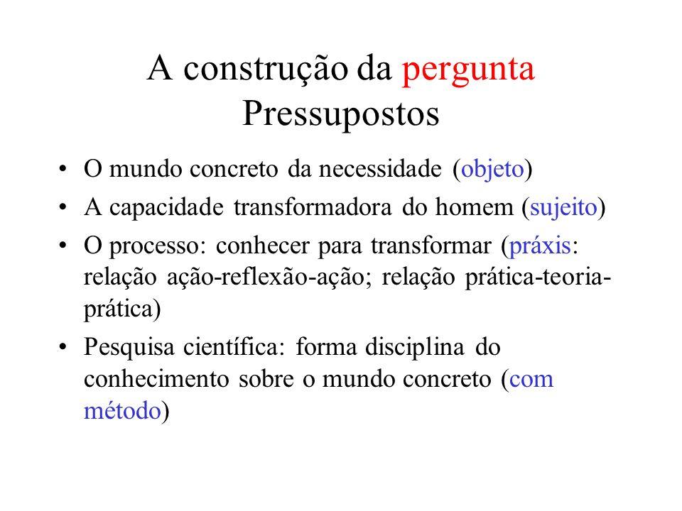 A construção da pergunta Pressupostos O mundo concreto da necessidade (objeto) A capacidade transformadora do homem (sujeito) O processo: conhecer par