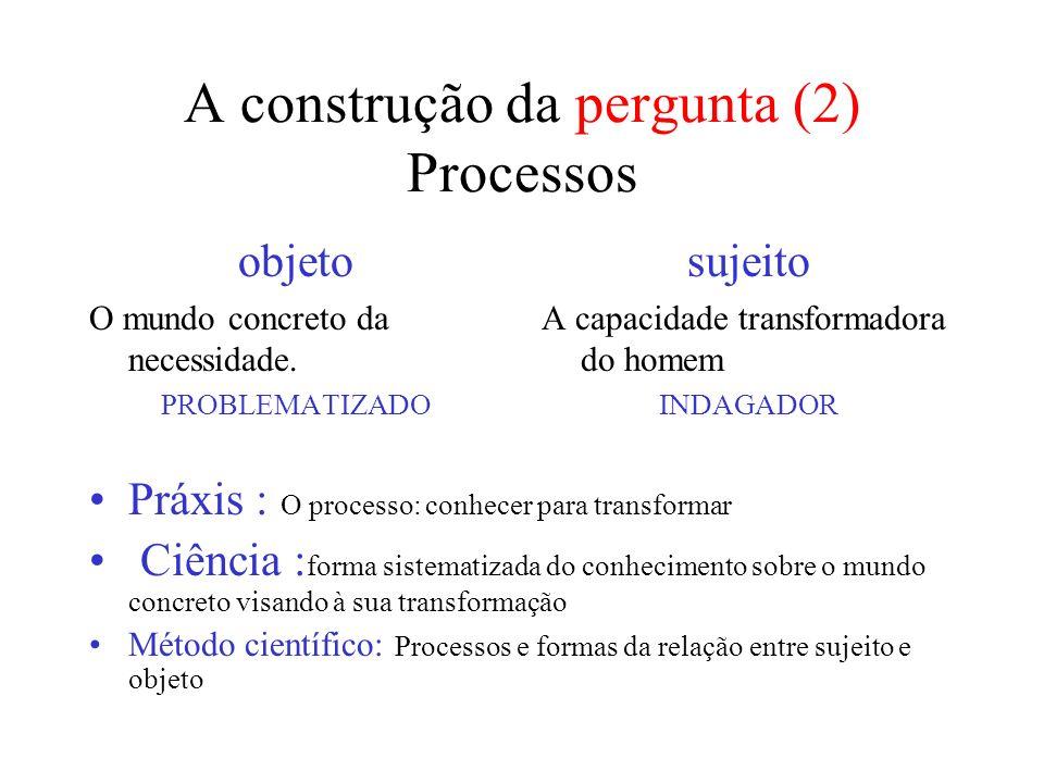 A construção da pergunta (2) Processos objeto O mundo concreto da necessidade. PROBLEMATIZADO sujeito A capacidade transformadora do homem INDAGADOR P