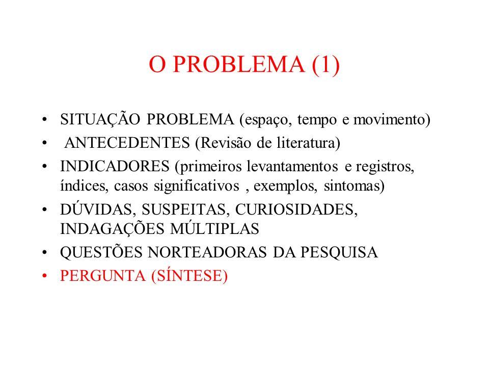 O PROBLEMA (1) SITUAÇÃO PROBLEMA (espaço, tempo e movimento) ANTECEDENTES (Revisão de literatura) INDICADORES (primeiros levantamentos e registros, ín