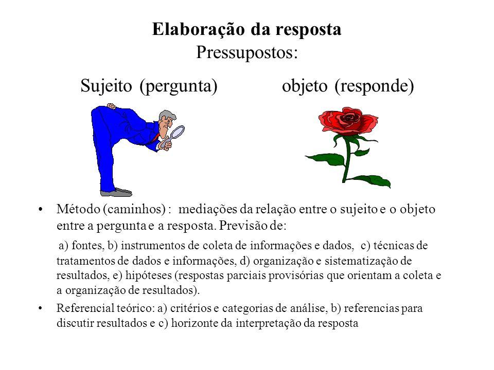 Elaboração da resposta Pressupostos: Sujeito (pergunta) objeto (responde) Método (caminhos) : mediações da relação entre o sujeito e o objeto entre a