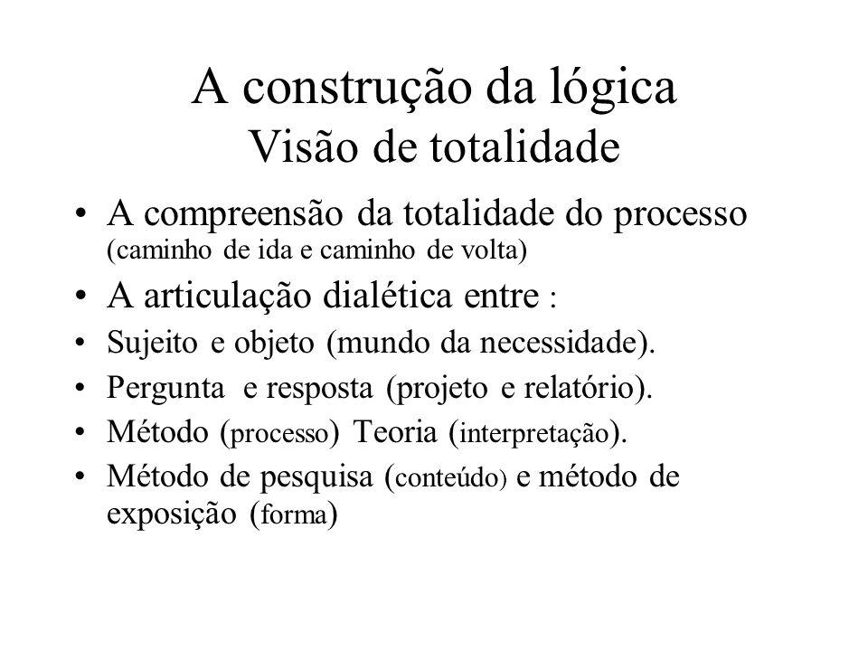 A construção da lógica Visão de totalidade A compreensão da totalidade do processo (caminho de ida e caminho de volta) A articulação dialética entre :