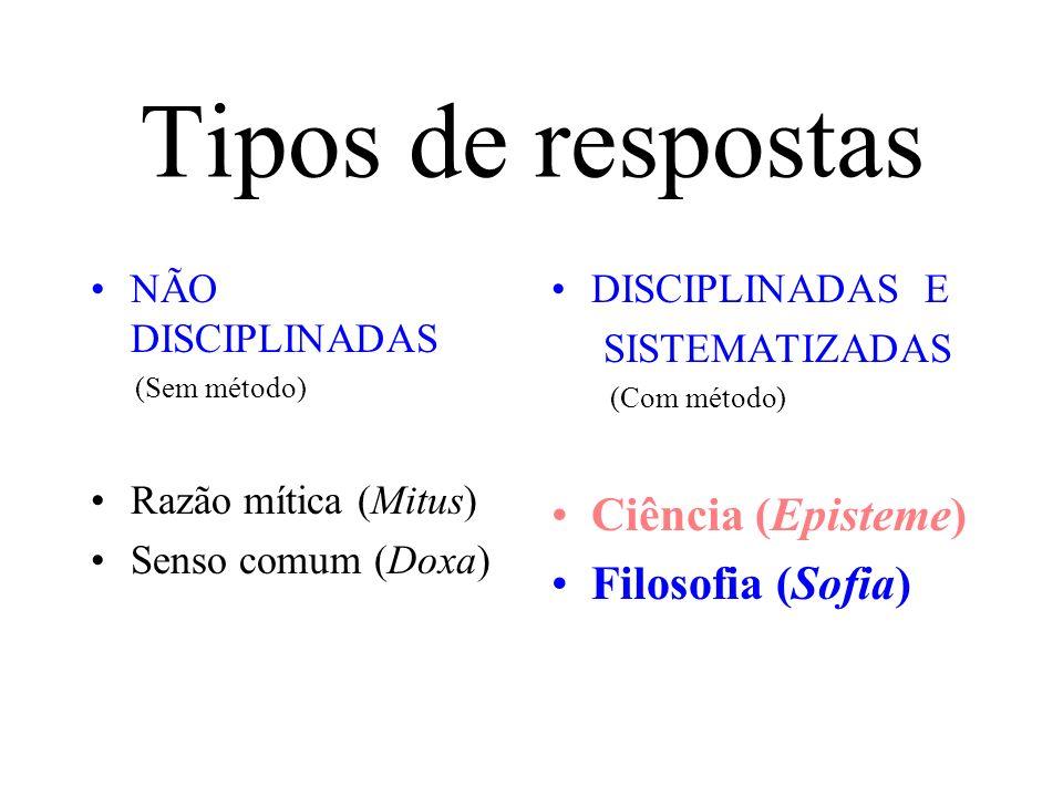 Tipos de respostas NÃO DISCIPLINADAS (Sem método) Razão mítica (Mitus) Senso comum (Doxa) DISCIPLINADAS E SISTEMATIZADAS (Com método) Ciência (Epistem