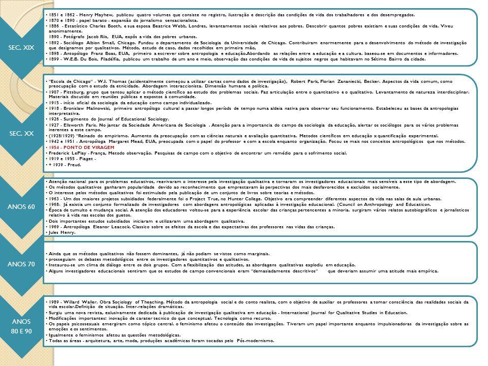 Características da investigação qualitativa: Análise dos dados realizada de maneira indutiva (abstrações vão sendo construídas à medida que os dados particulares que foram recolhidos vão se agrupando); Significado: modo como diferentes pessoas dão sentido às suas vidas (processo de investigação não são abordados de forma neutra).