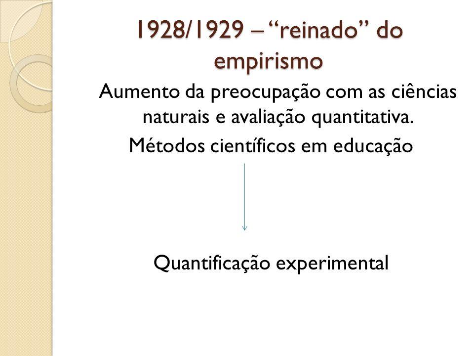 1928/1929 – reinado do empirismo Aumento da preocupação com as ciências naturais e avaliação quantitativa. Métodos científicos em educação Quantificaç