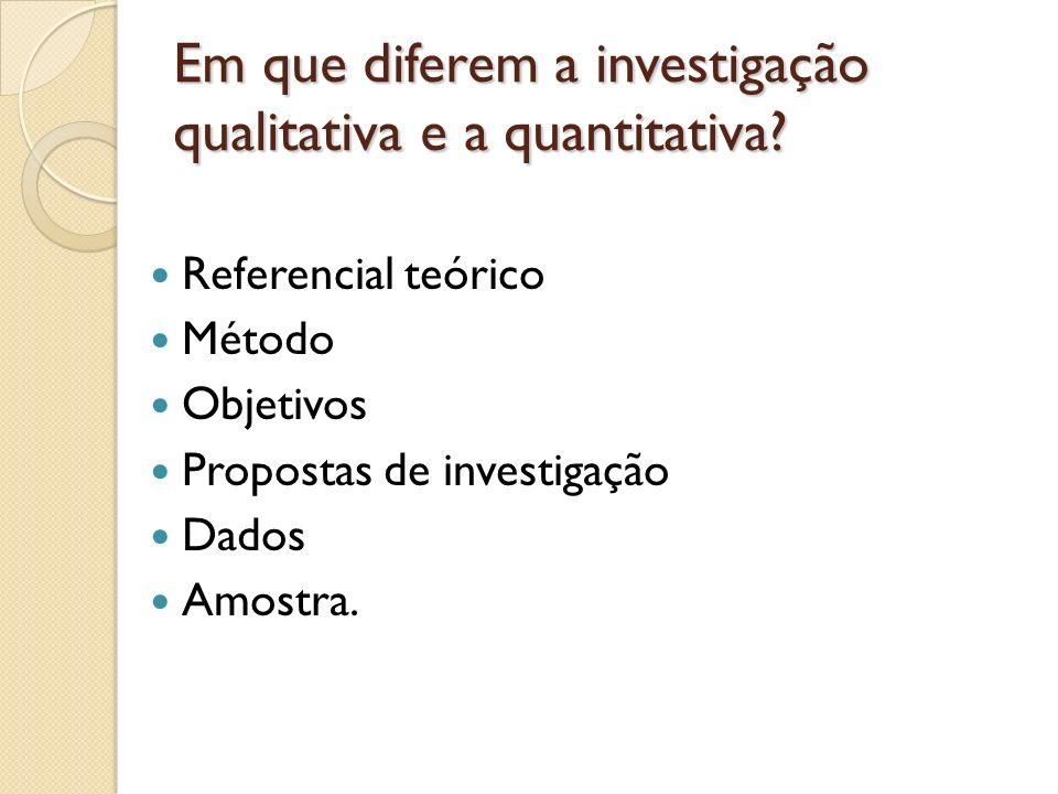 Em que diferem a investigação qualitativa e a quantitativa? Referencial teórico Método Objetivos Propostas de investigação Dados Amostra.