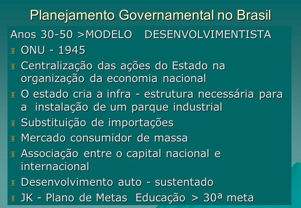 10 Planejamento Governamental no Brasil Anos 30-50 >MODELO DESENVOLVIMENTISTA 3 ONU - 1945 3 Centralização das ações do Estado na organização da econo