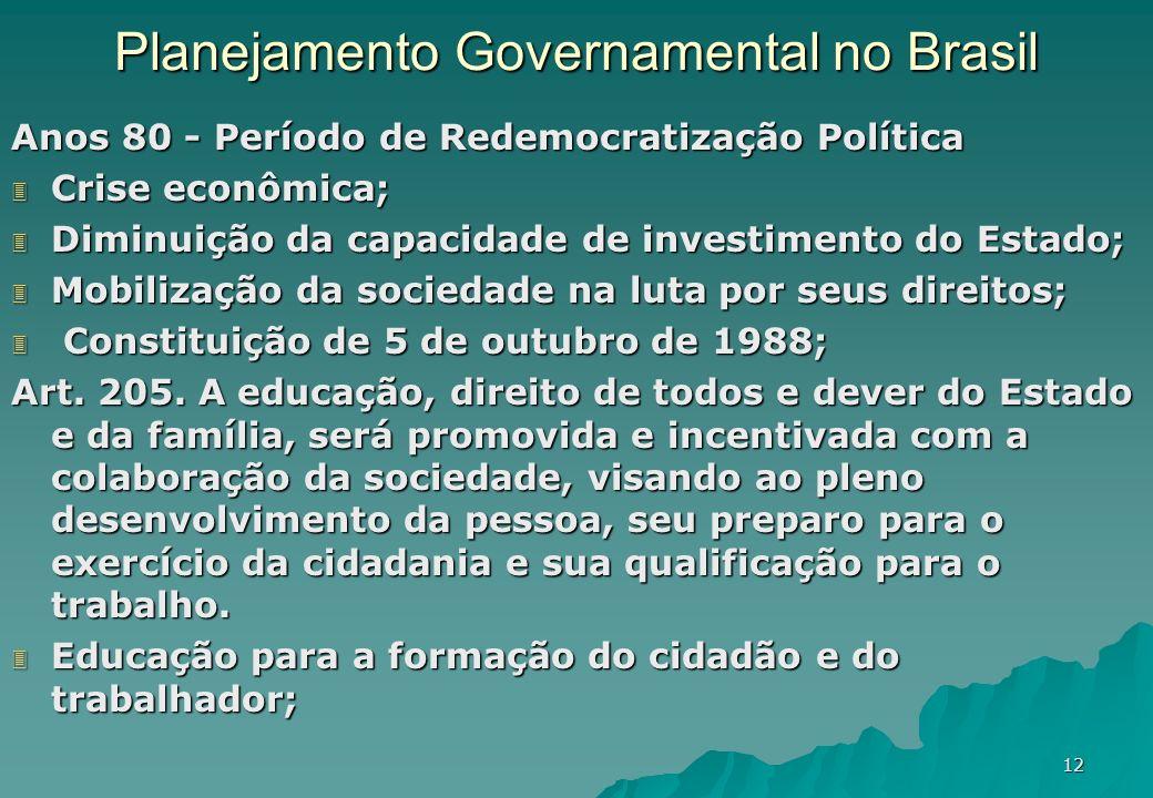 12 Planejamento Governamental no Brasil Anos 80 - Período de Redemocratização Política 3 Crise econômica; 3 Diminuição da capacidade de investimento d