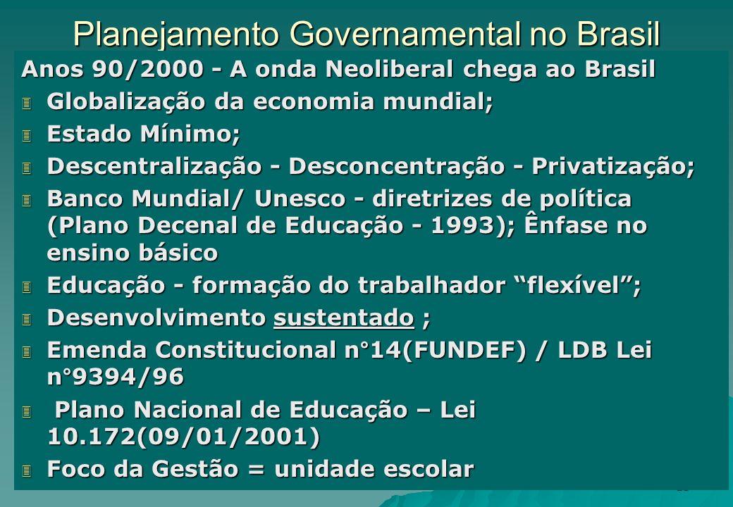 13 Planejamento Governamental no Brasil Anos 90/2000 - A onda Neoliberal chega ao Brasil 3 Globalização da economia mundial; 3 Estado Mínimo; 3 Descen