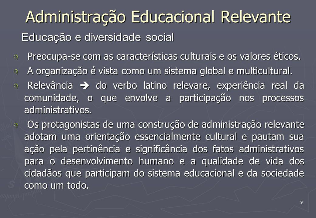 9 Administração Educacional Relevante D Preocupa-se com as características culturais e os valores éticos. D A organização é vista como um sistema glob
