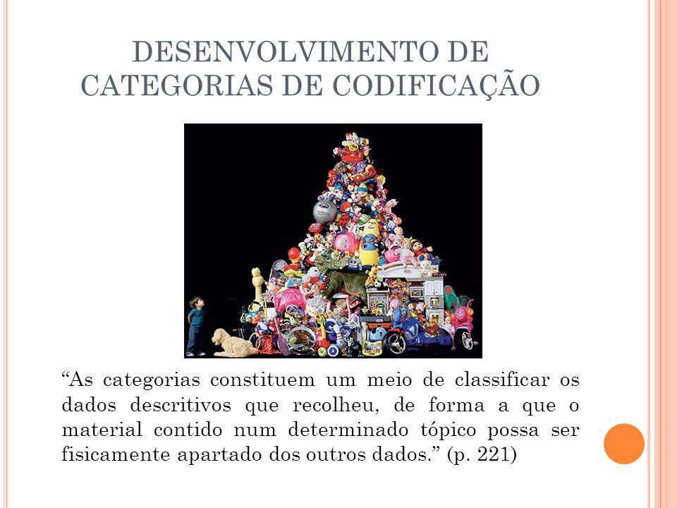 DESENVOLVIMENTO DE CATEGORIAS DE CODIFICAÇÃO As categorias constituem um meio de classificar os dados descritivos que recolheu, de forma a que o mater