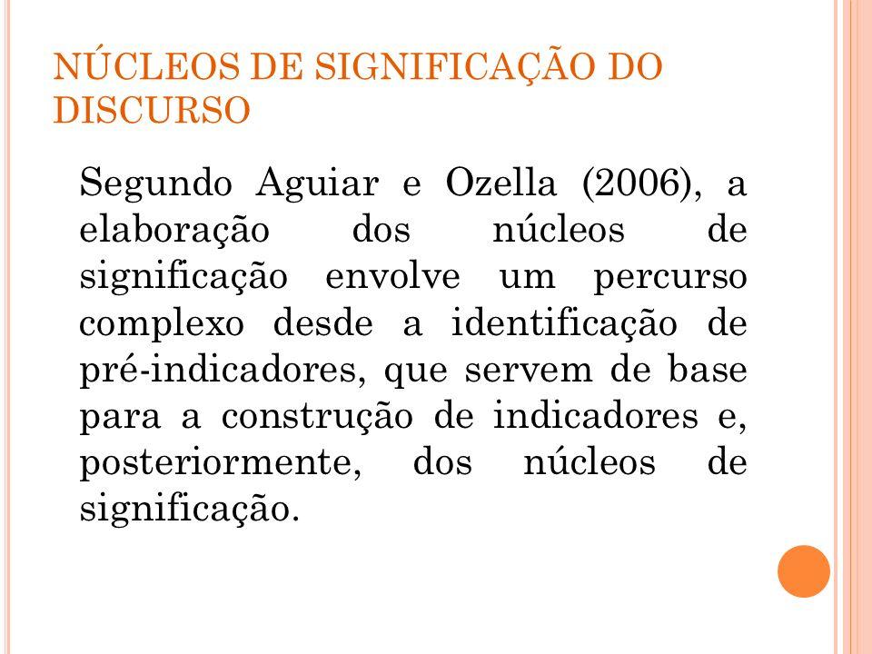 NÚCLEOS DE SIGNIFICAÇÃO DO DISCURSO Segundo Aguiar e Ozella (2006), a elaboração dos núcleos de significação envolve um percurso complexo desde a iden