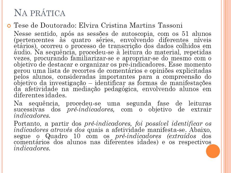 N A PRÁTICA Tese de Doutorado: Elvira Cristina Martins Tassoni Nesse sentido, após as sessões de autoscopia, com os 51 alunos (pertencentes às quatro