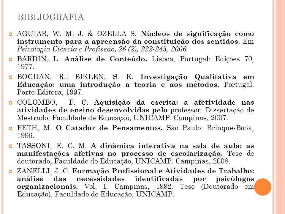 BIBLIOGRAFIA AGUIAR, W. M. J. & OZELLA S. Núcleos de significação como instrumento para a apreensão da constituição dos sentidos. Em Psicologia Ciênci