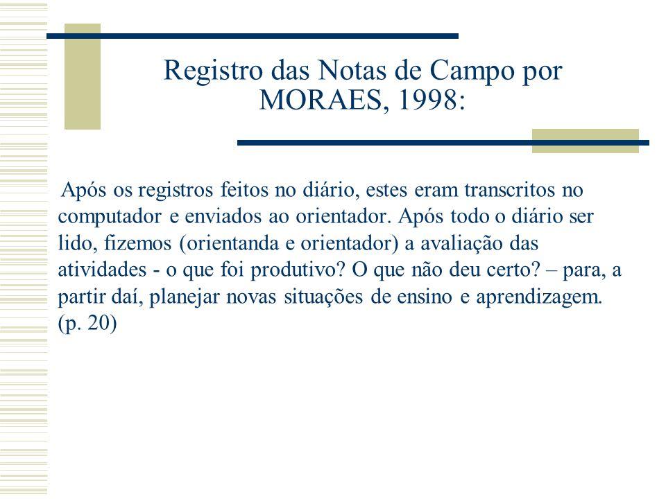 Registro das Notas de Campo por MORAES, 1998: Após os registros feitos no diário, estes eram transcritos no computador e enviados ao orientador.