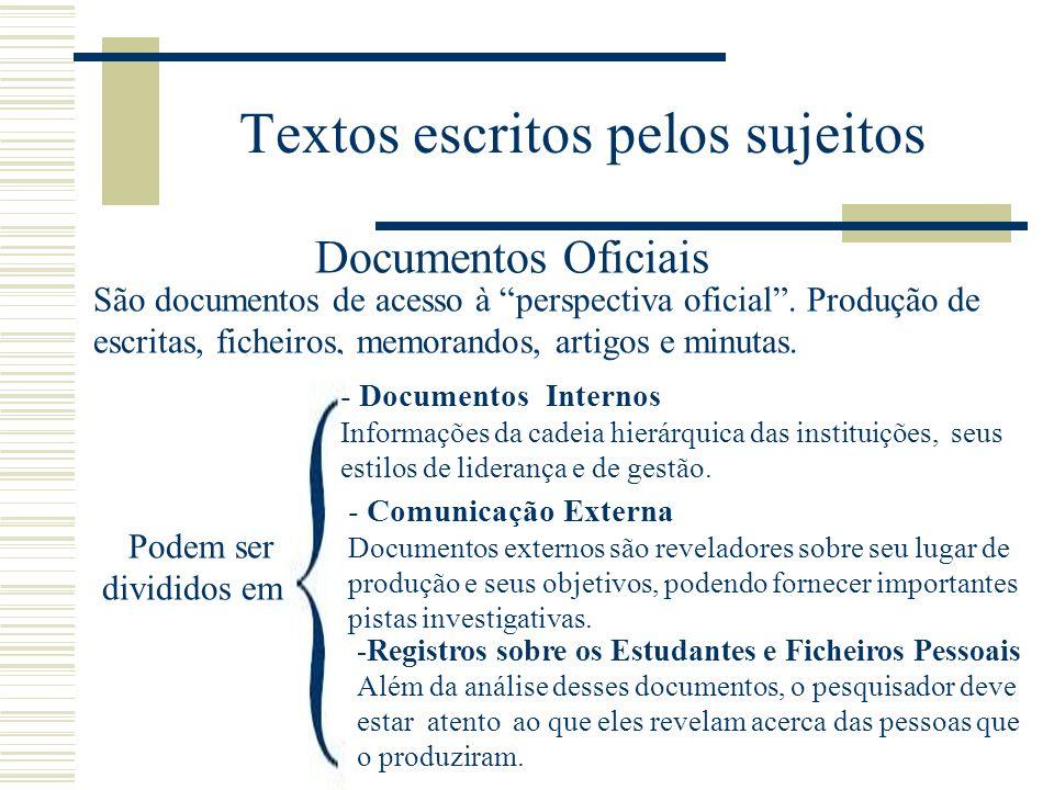 Textos escritos pelos sujeitos Documentos Oficiais São documentos de acesso à perspectiva oficial.