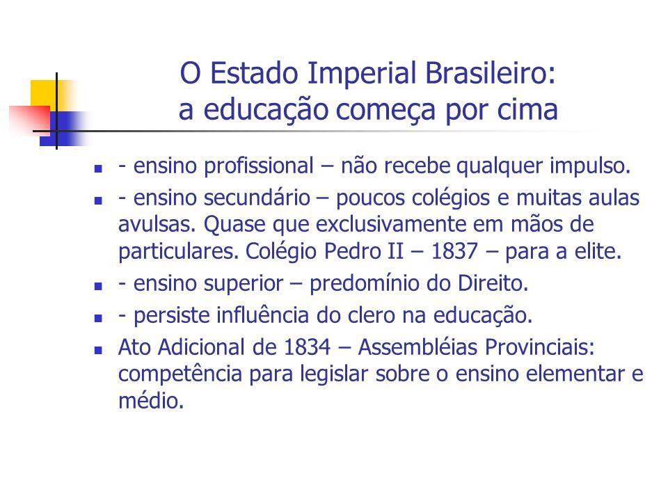 O Estado Imperial Brasileiro: a educação começa por cima - ensino profissional – não recebe qualquer impulso. - ensino secundário – poucos colégios e