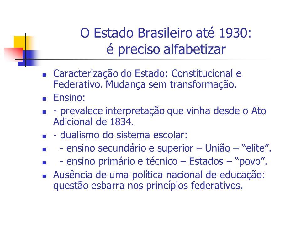 O Estado Brasileiro até 1930: é preciso alfabetizar Caracterização do Estado: Constitucional e Federativo. Mudança sem transformação. Ensino: - preval