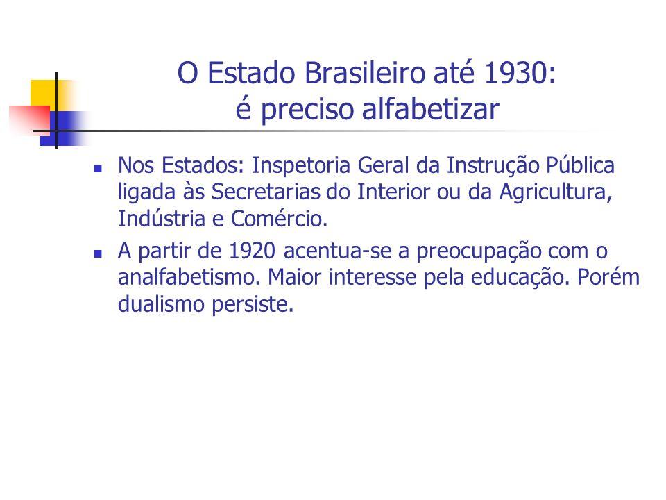 O Estado Brasileiro até 1930: é preciso alfabetizar Nos Estados: Inspetoria Geral da Instrução Pública ligada às Secretarias do Interior ou da Agricul