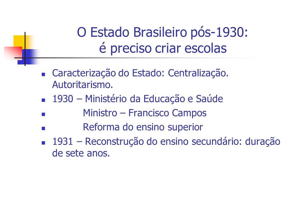 O Estado Brasileiro pós-1930: é preciso criar escolas Caracterização do Estado: Centralização. Autoritarismo. 1930 – Ministério da Educação e Saúde Mi